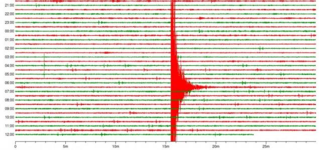 Földrengés volt Nagykovácsiban